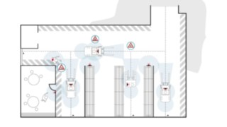 Un ggráfico muestra las áreas de aplicación del safety Guard